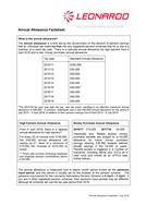 Annual Allowance factsheet